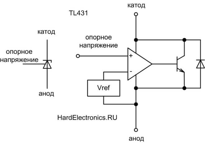 Управляемый стабилизатор напряжения tl431 (on semiconductor)